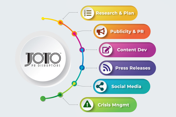HOME PAGE JOTO DELIVERS6