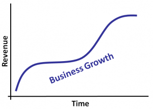 business_growth_curve_vld3