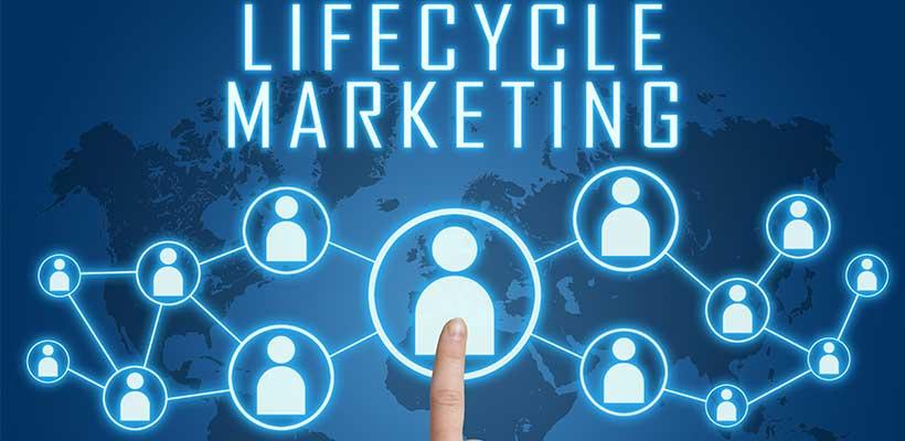 Understanding Customer Lifecycle Marketing
